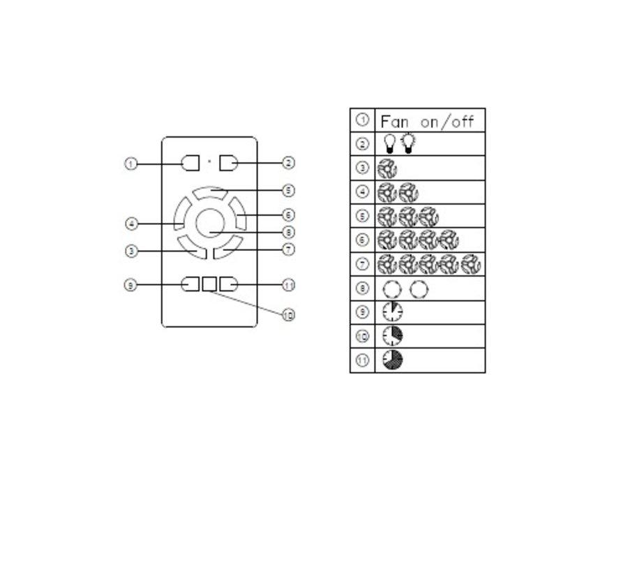 Lodos Ø1304mm wit met 14,7W-2700K led verlichting en afstandsbediening