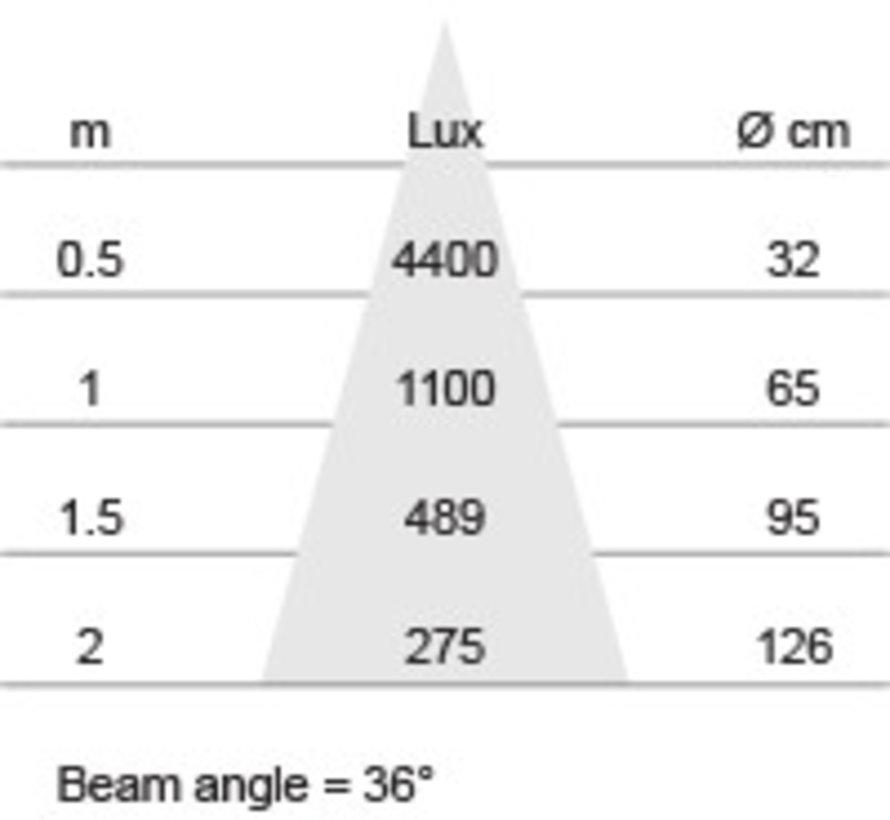 MM09708 Reflector MR16 GU5.3 12V-8w-36gr-2800K DIM