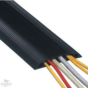 Kabelbrug 3 mtr. 300/303