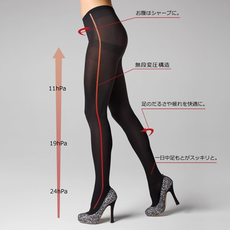 Compression Tights Class2 wide 100D M