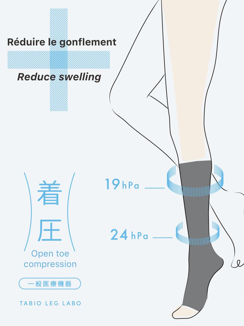 Toeless compressie klasse1 hoge sokken