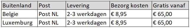 verzendkosten - Benelux