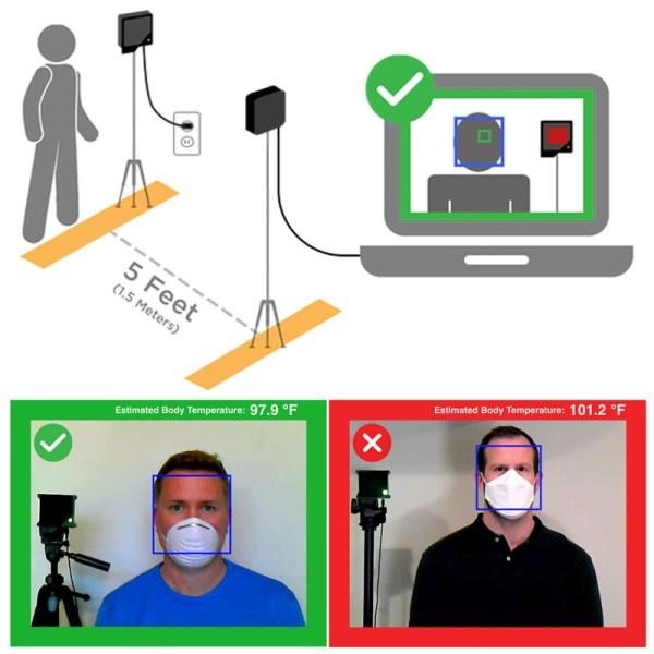 Temerature scanning