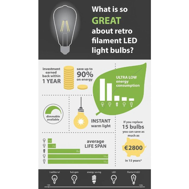 HQ E27 Retro Filament LED Lamp A60 6 W (60 W) - 2700 K