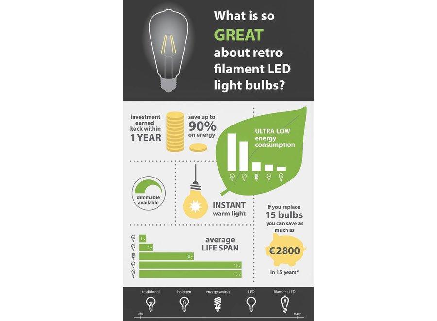 HQ E14 Retro Filament LED Lamp Vlam 2 W (20 W) - 2700 K