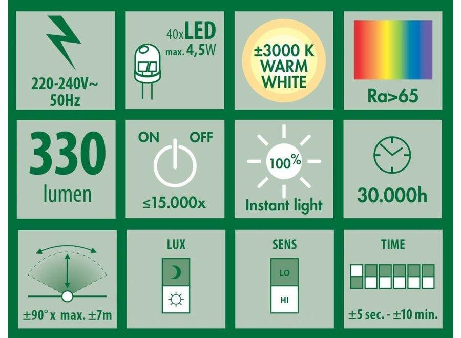 Ranex Preben LED Wandlamp met Bewegingsmelder - Grijs