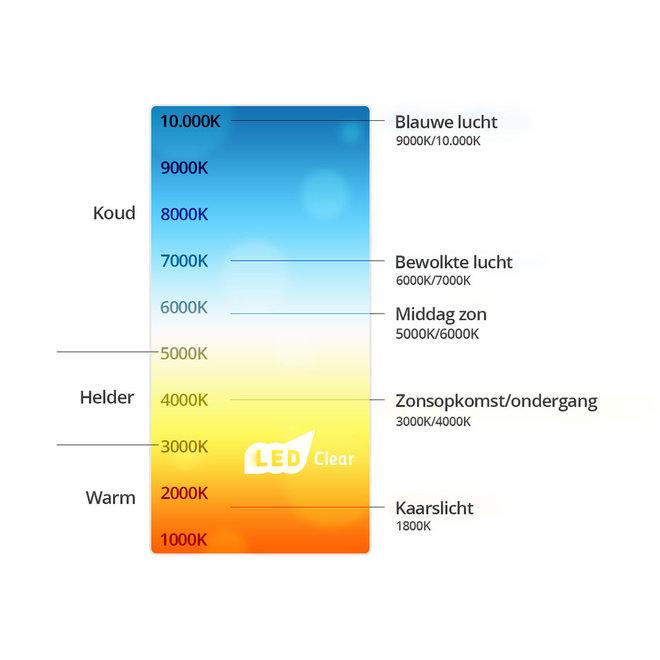 LED Paneel 120x30 cm Super 40 W - 3000 K