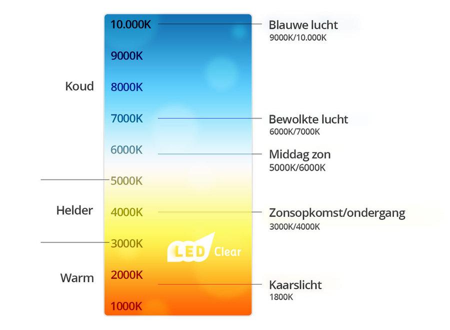 LED Paneel 120x30 cm Super 40 W - 5000 K