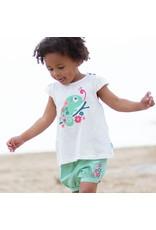 Kite Clothing Gingham Bloomers