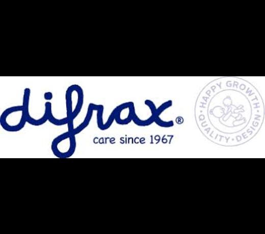Difrax since 1967