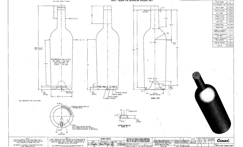 Weet jij waarom een wijnfles 75 cl bevat en niet 1 liter?