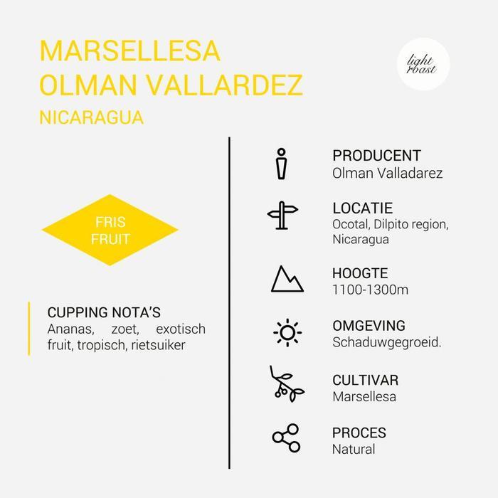 Marsellesa - Nicaragua