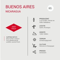 Buenos Aires - Nicaragua