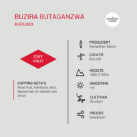 Buzira - Burundi