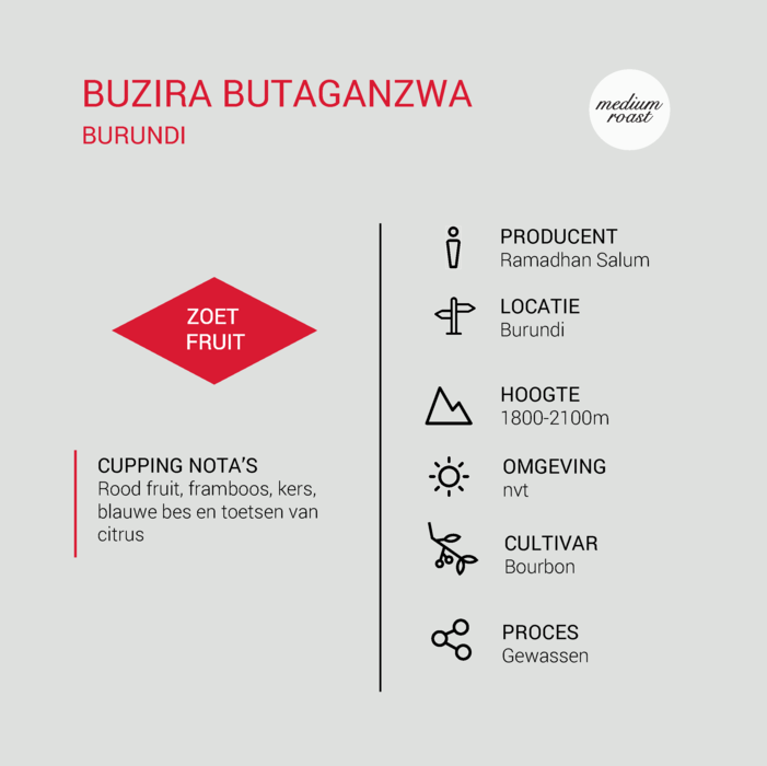 Buzira - Burundi 250g
