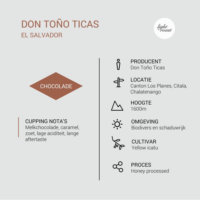 Don Toño Ticas