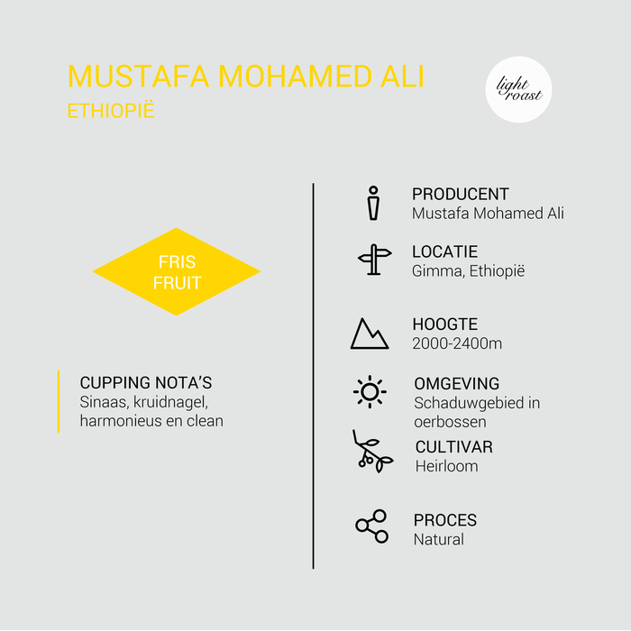 Mustafa Mohamed Ali - Ethiopië