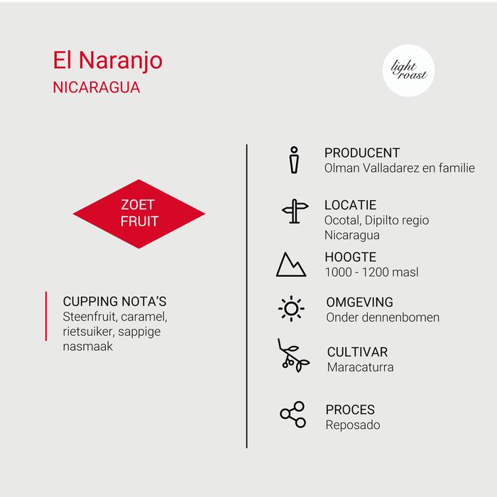 El Naranjo - Nicaragua