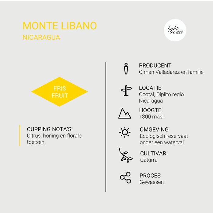 Monte Libano - Nicaragua