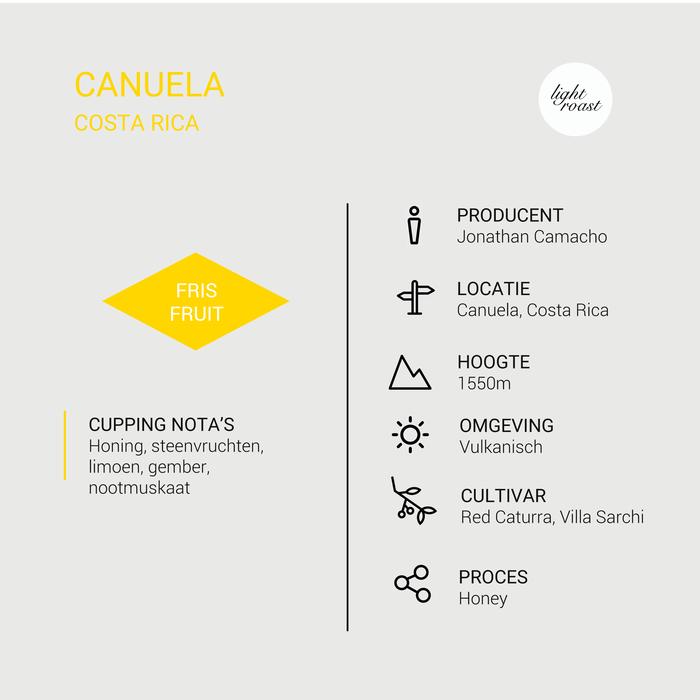 Canuela - Costa Rica