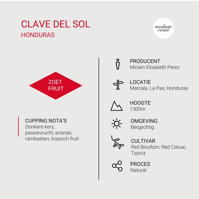 Clave De Sol - Honduras