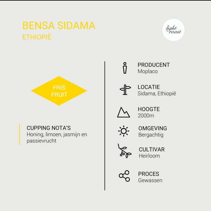 Bensa Sidama - Ethiopië