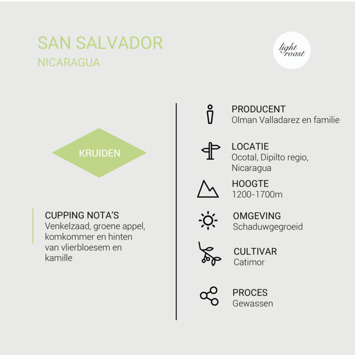 San Salvador - Nicaragua