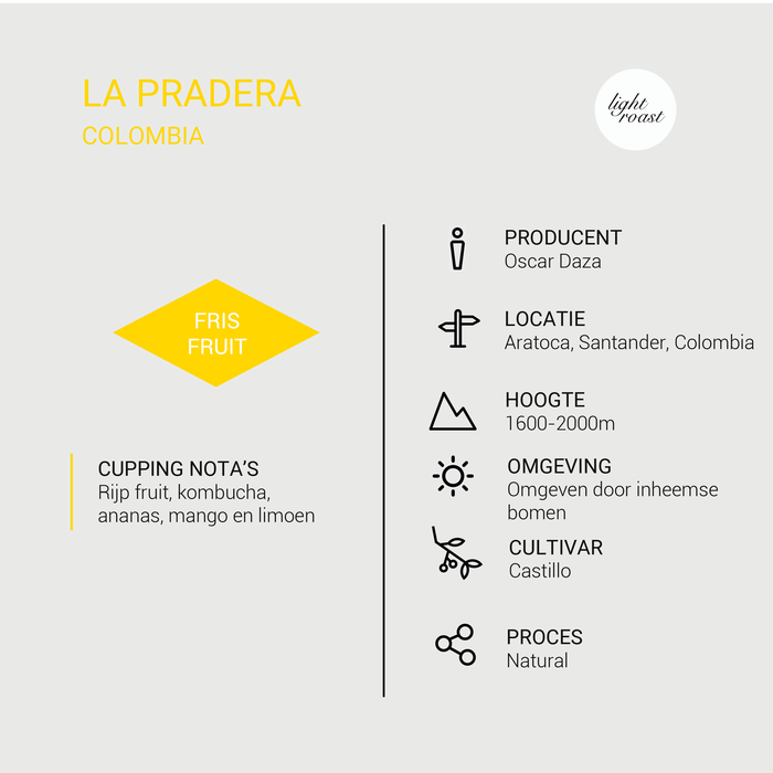La Pradera - Colombia