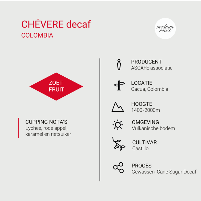 Chévere decaf - Colombia