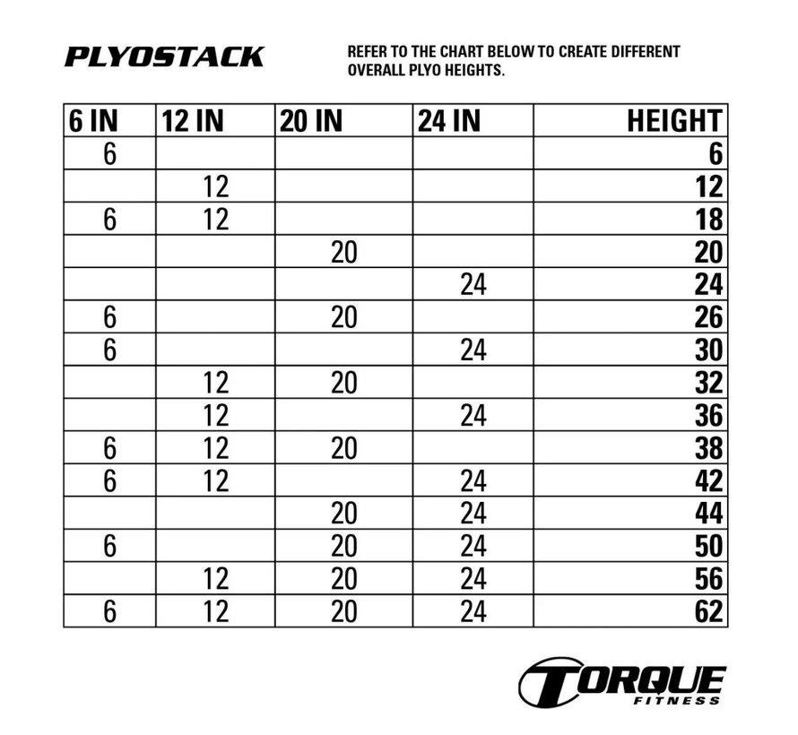 Torque USA Plyostack Plyobox - stapelbaar