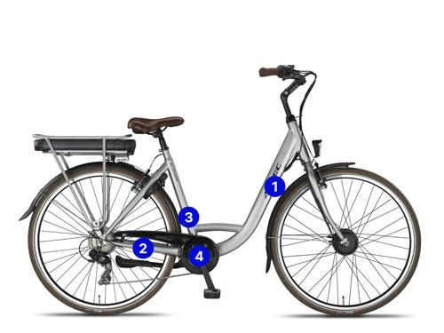 framenummer fiets