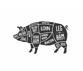 Sticker cuts of pork Slager varken