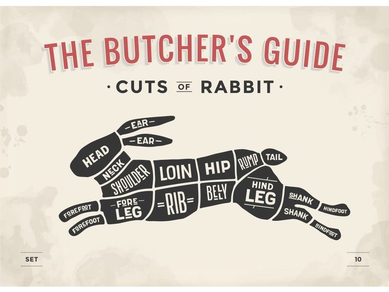 Set butcher cuts stickers (12x)