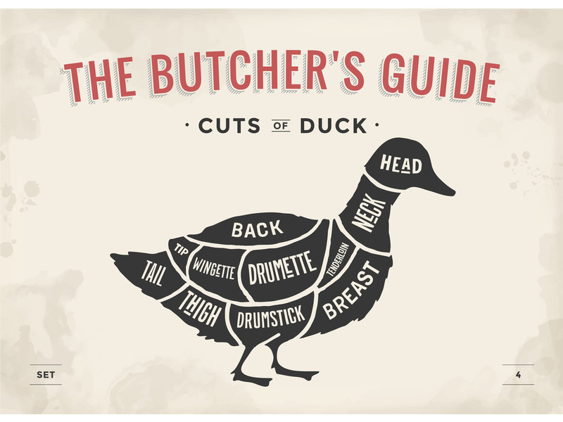 RoughMark Eend Sticker cuts of duck BBQ