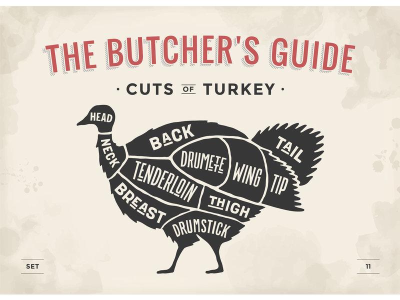 RoughMark Kalkoen Sticker cuts of turkey BBQ