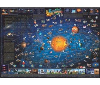 Versierendoejezo Universum overzicht met animatie Poster Solar