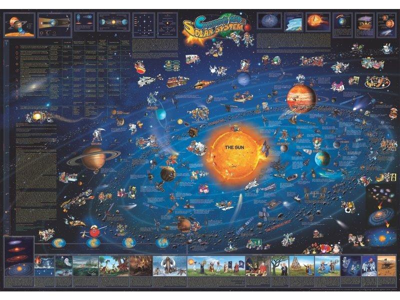 Versierendoejezo Wereld overzicht met animatie Poster Solar