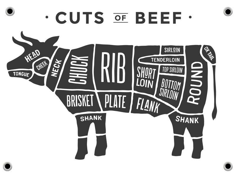 Man cave banner spandoek butchers cut koe wit
