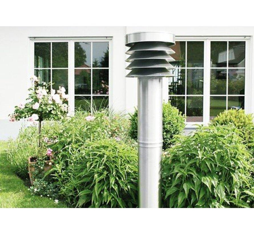 REHAU AWADUKT Thermo Filterset | G4