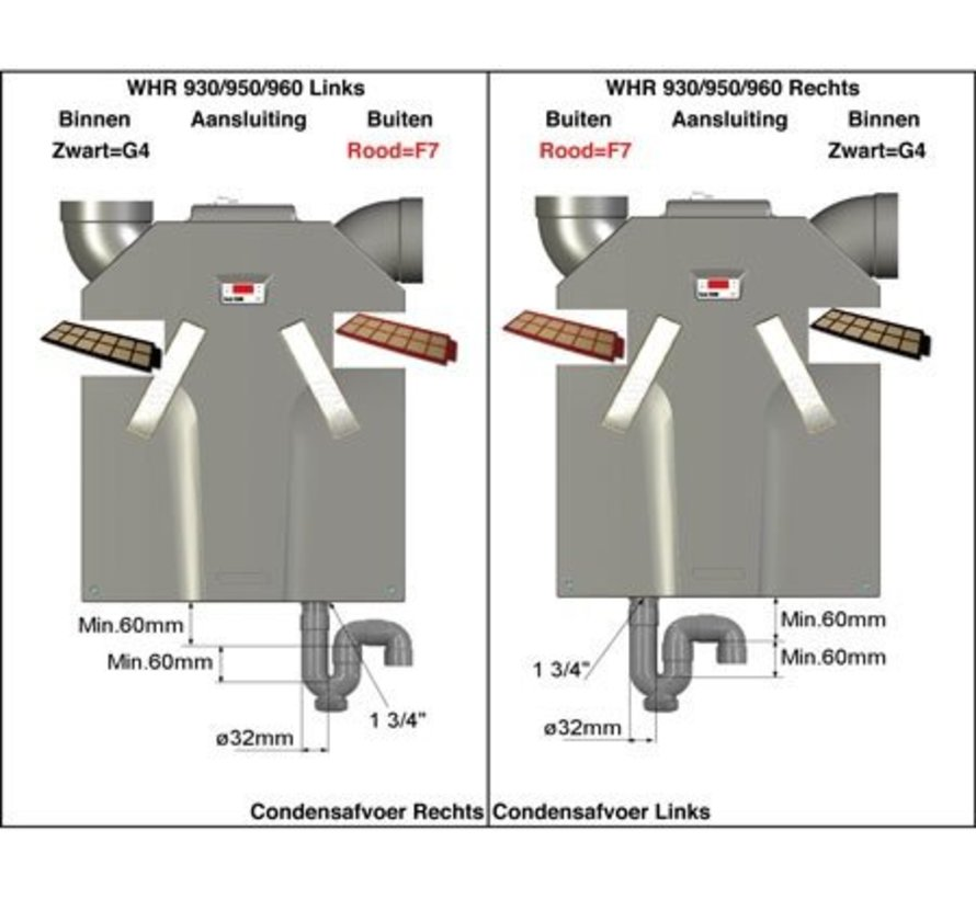 Zehnder ComfoD 350 / 450 / 550 | G4/F7 | 400100084