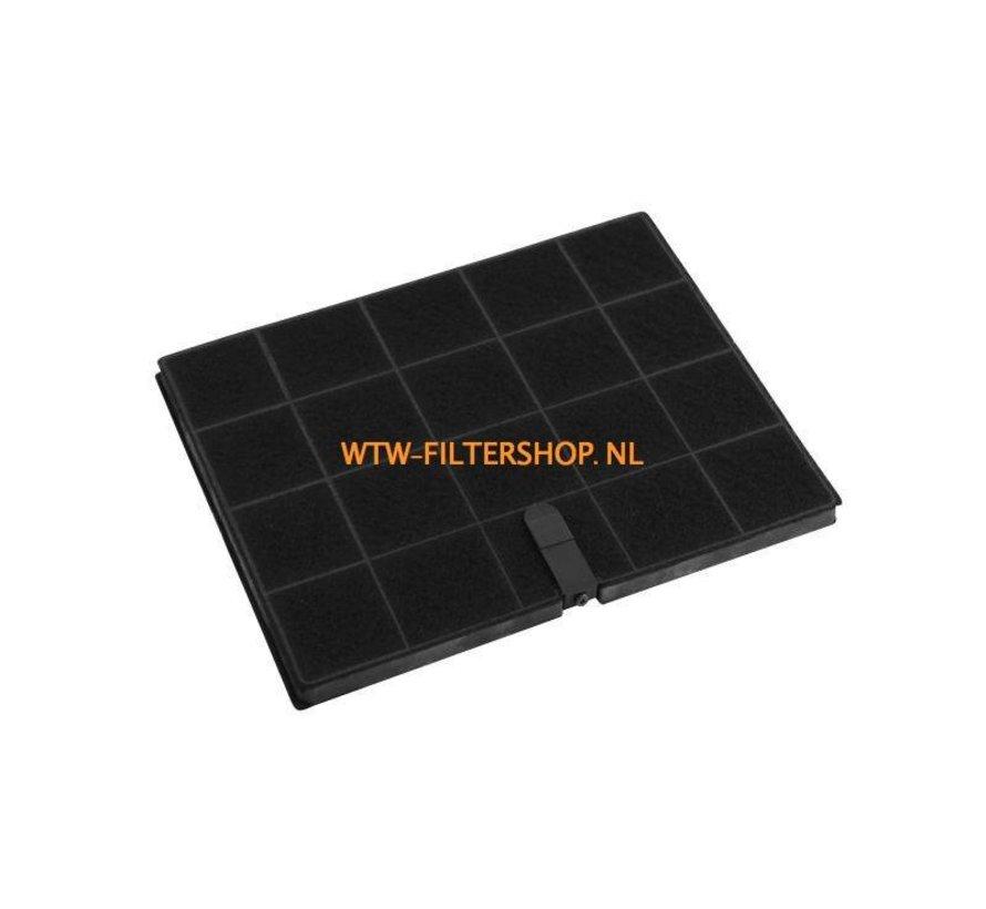 Itho/Novy - Koolstoffilter Cylico - 508-900758