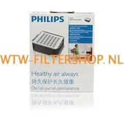 Philips Philips Elektrostatikfilter