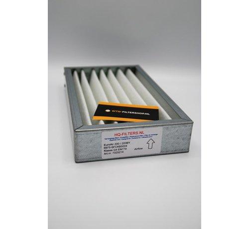DomoAir filtershop DomoAir 350  G4|M5 Filters