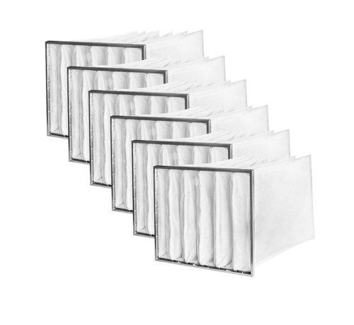 hq-filters Ridgid Pocketfilter M5 - ISO ePM10 50%