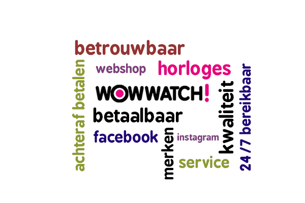 Over ons wordcloud