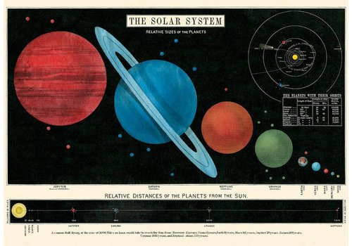 Cavallini Papers & Co Cavallini - The Solar System - Wrap/Poster