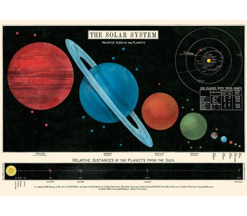 Cavallini - The Solar System - Wrap/Poster