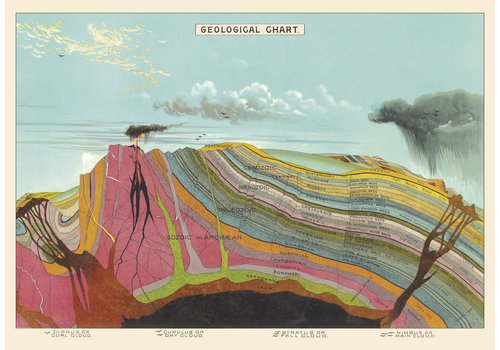 Cavallini Papers & Co Cavallini - Geological Chart - Wrap/Poster
