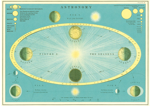 Cavallini Papers & Co Cavallini - Astronomy - Wrap/Poster
