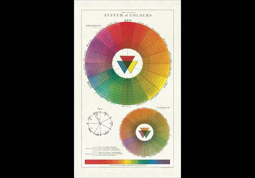 Cavallini Papers & Co Cavallini - Color Wheel - Tea Towel